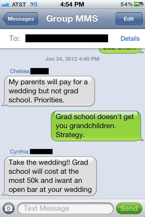 Priorities. TSM.