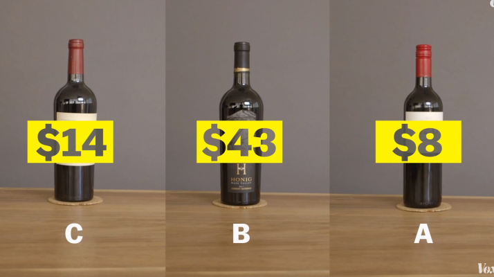 Ditch That Expensive Bottle -- Turns Out Cheap Wine Tastes Better