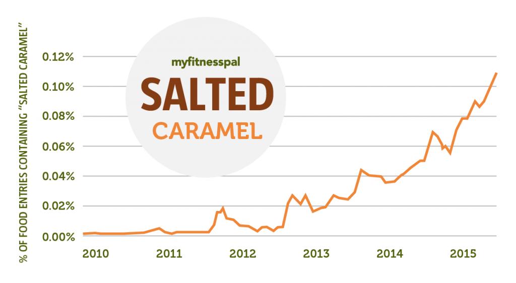 1441748180-syn-cos-1441745517-salted-caramel