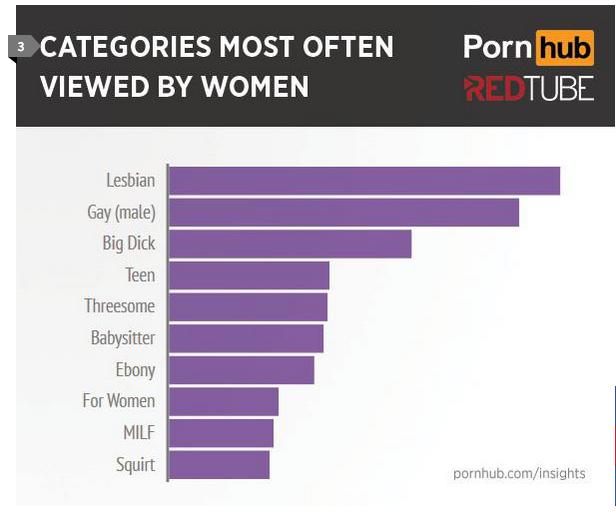 porn hub