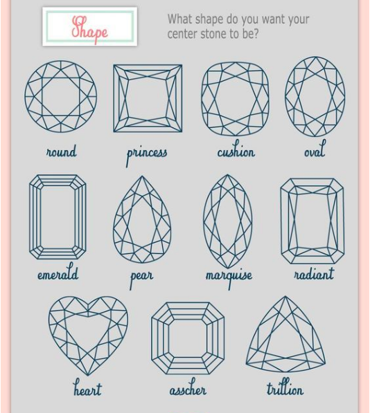 Total Sorority Move | The Engagement Ring Cheat Sheet