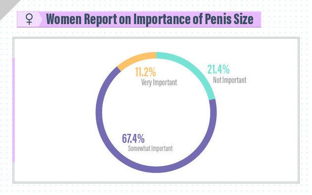 Women Report On Importance